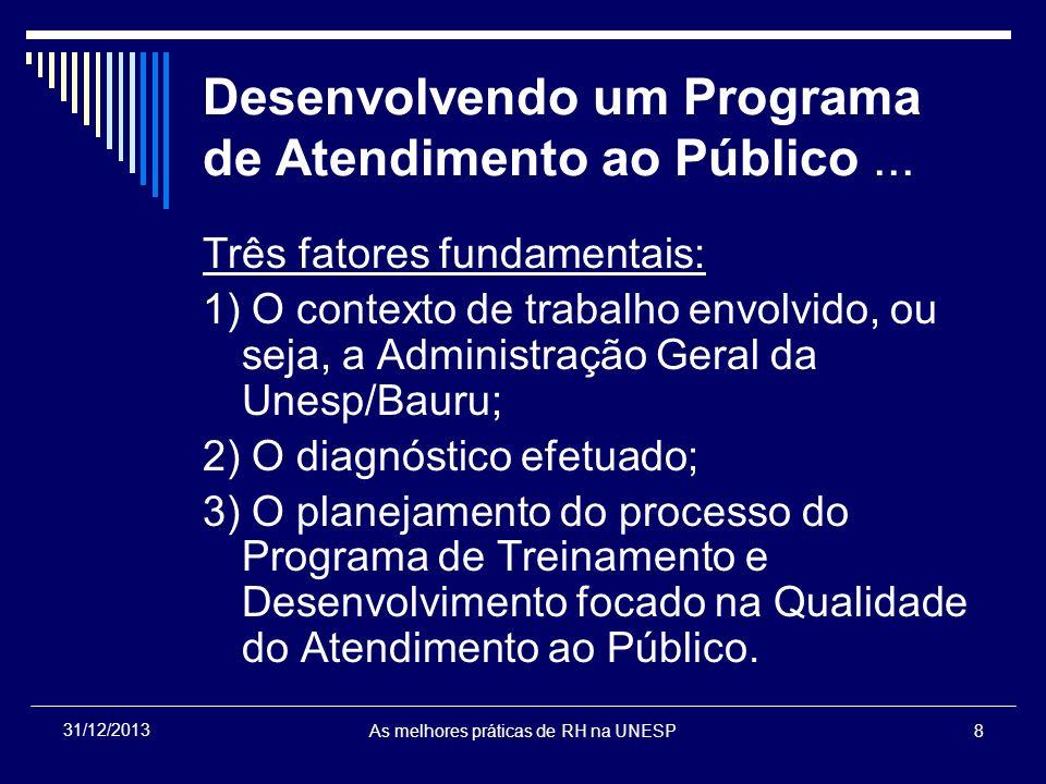 Desenvolvendo um Programa de Atendimento ao Público ...