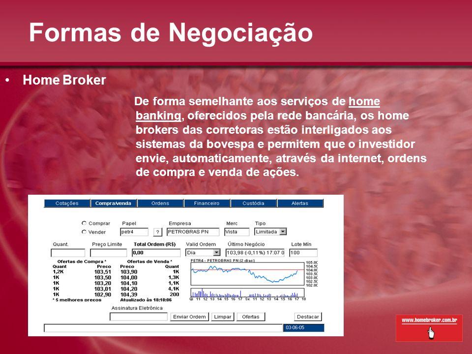 Formas de Negociação Home Broker