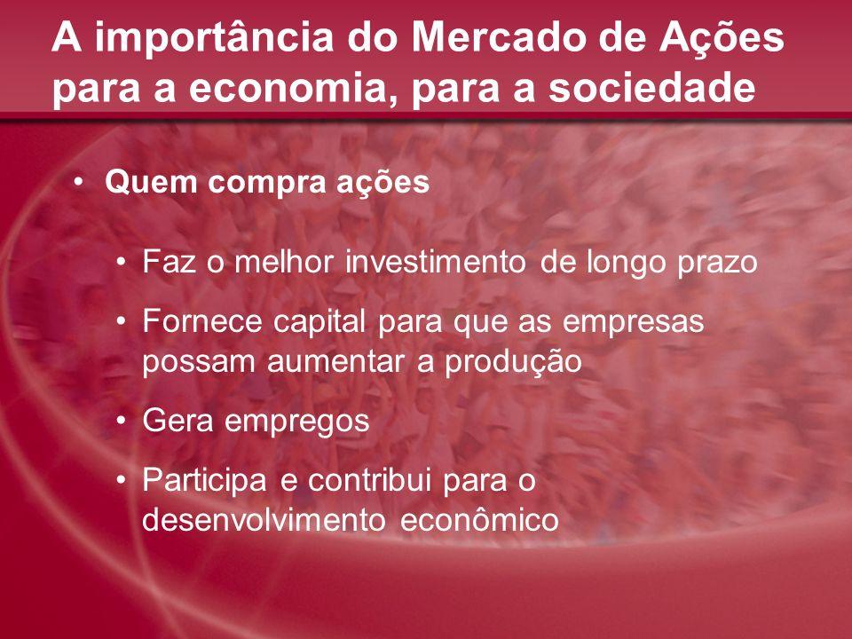 A importância do Mercado de Ações para a economia, para a sociedade