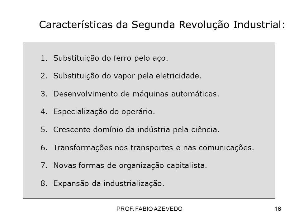 Características da Segunda Revolução Industrial: