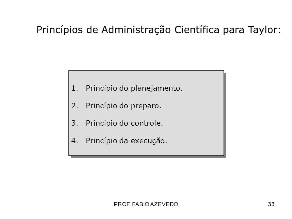 Princípios de Administração Científica para Taylor:
