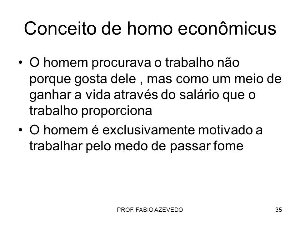 Conceito de homo econômicus