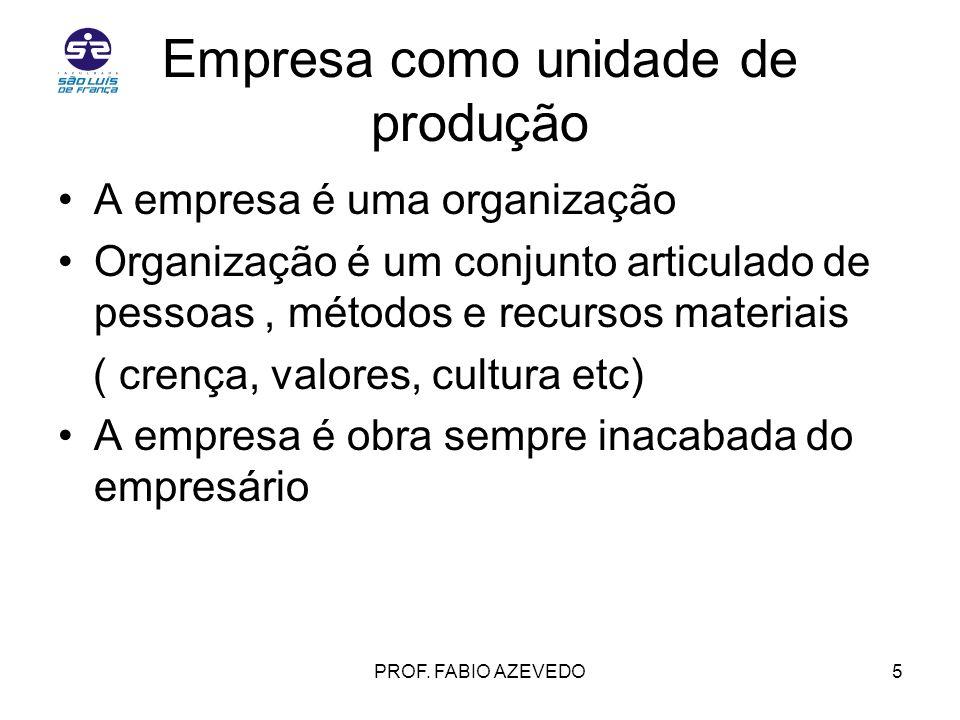 Empresa como unidade de produção