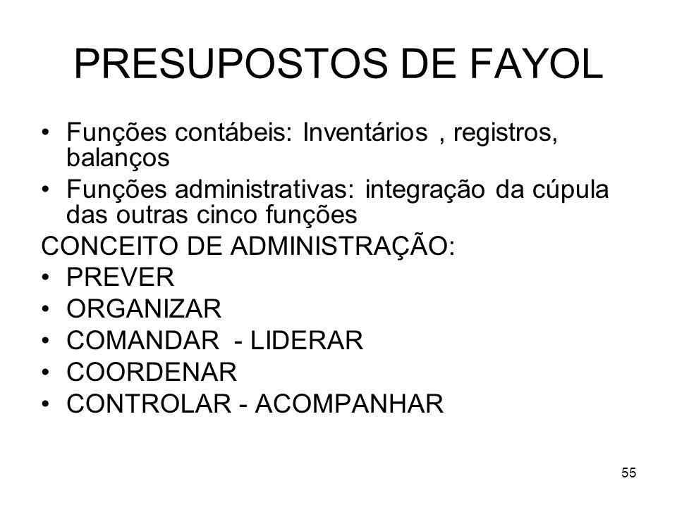 PRESUPOSTOS DE FAYOLFunções contábeis: Inventários , registros, balanços. Funções administrativas: integração da cúpula das outras cinco funções.