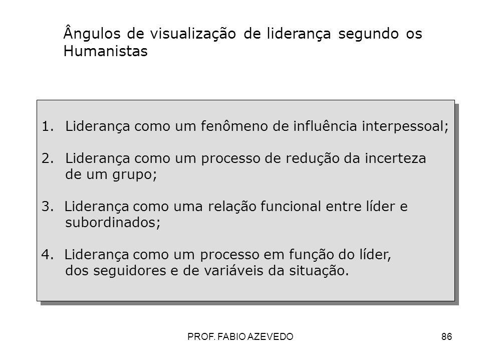 Ângulos de visualização de liderança segundo os Humanistas