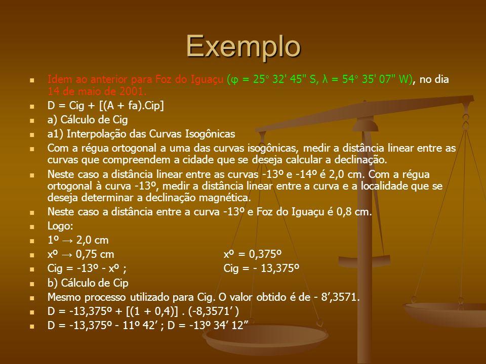 ExemploIdem ao anterior para Foz do Iguaçu (φ = 25° 32 45 S, λ = 54° 35 07 W), no dia 14 de maio de 2001.