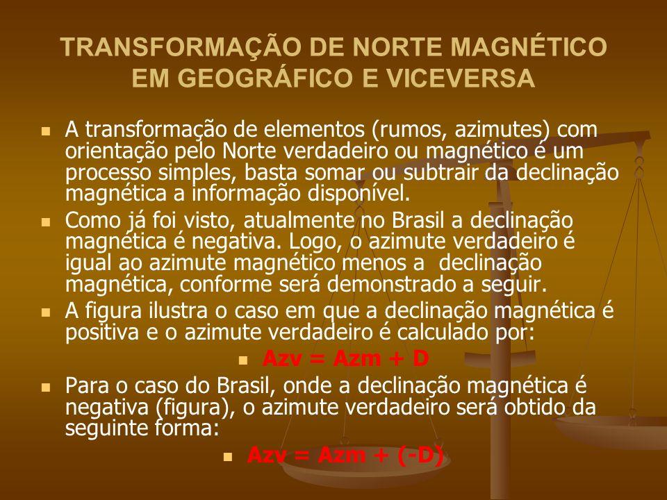 TRANSFORMAÇÃO DE NORTE MAGNÉTICO EM GEOGRÁFICO E VICEVERSA