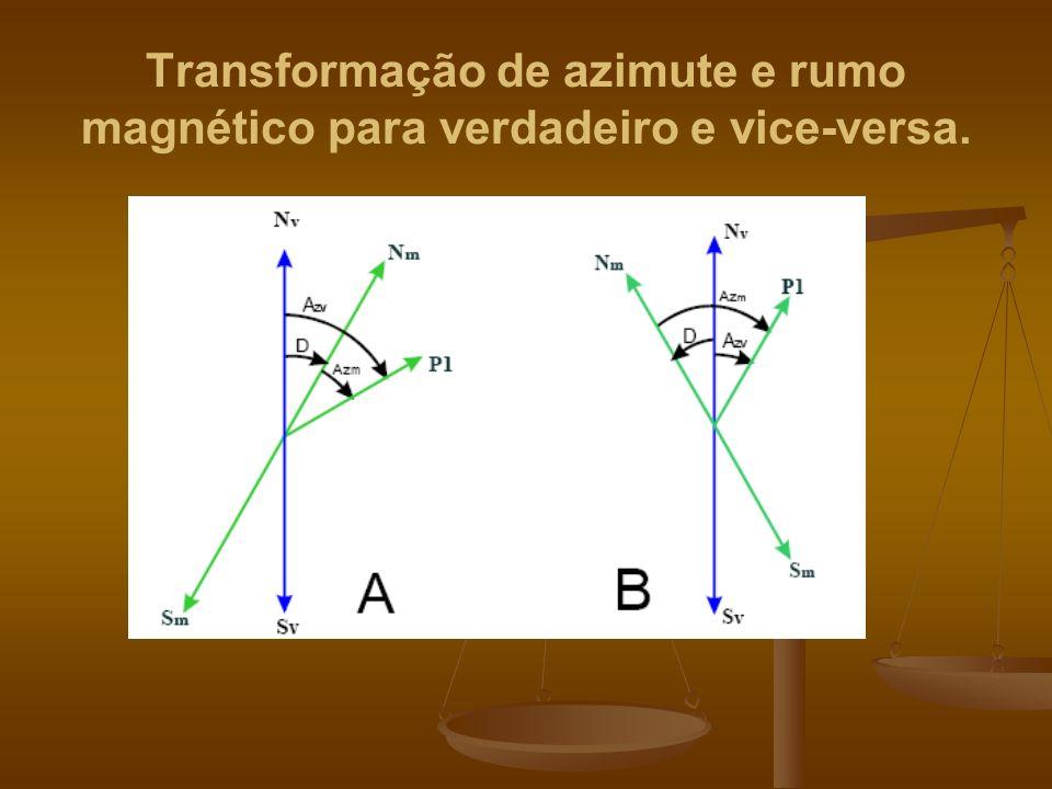 Transformação de azimute e rumo magnético para verdadeiro e vice-versa.