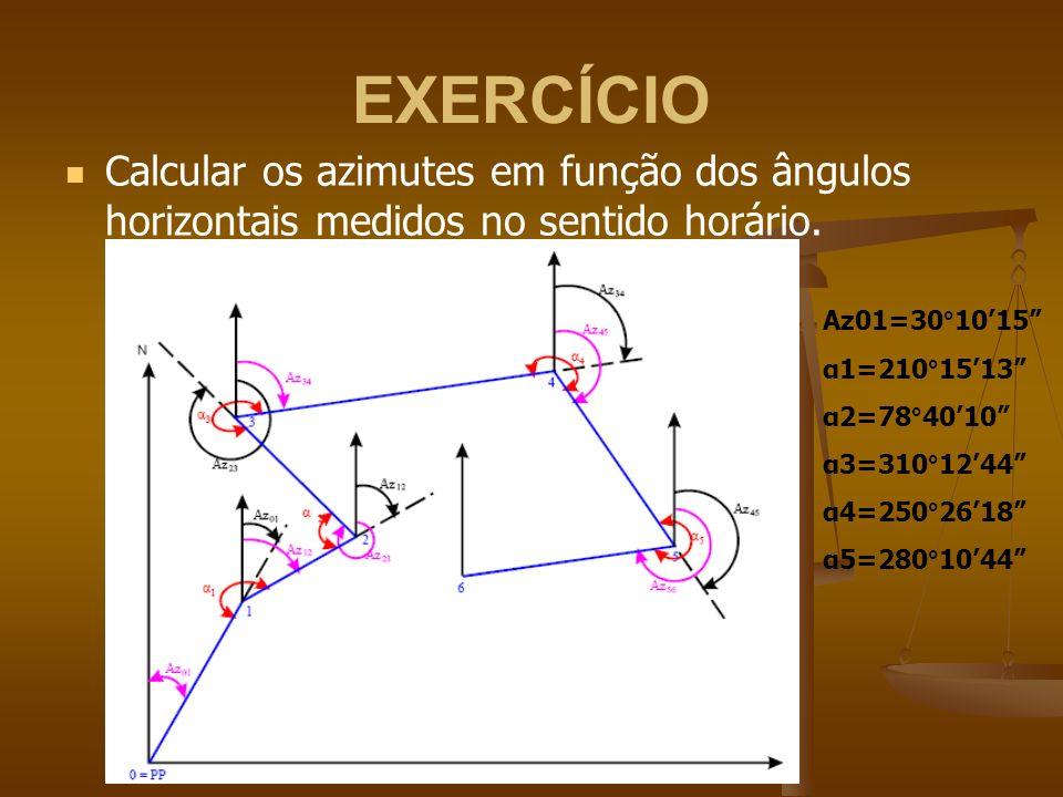 EXERCÍCIOCalcular os azimutes em função dos ângulos horizontais medidos no sentido horário. Az01=30°10'15