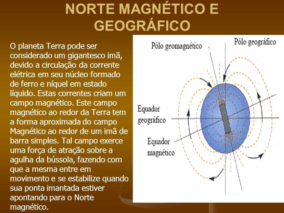 NORTE MAGNÉTICO E GEOGRÁFICO