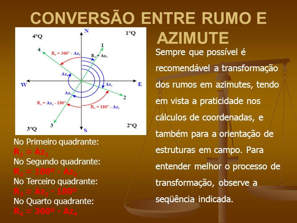 CONVERSÃO ENTRE RUMO E AZIMUTE