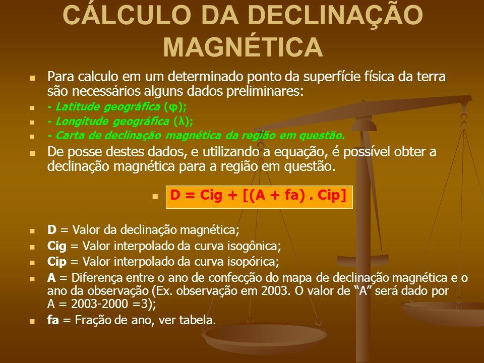 CÁLCULO DA DECLINAÇÃO MAGNÉTICA