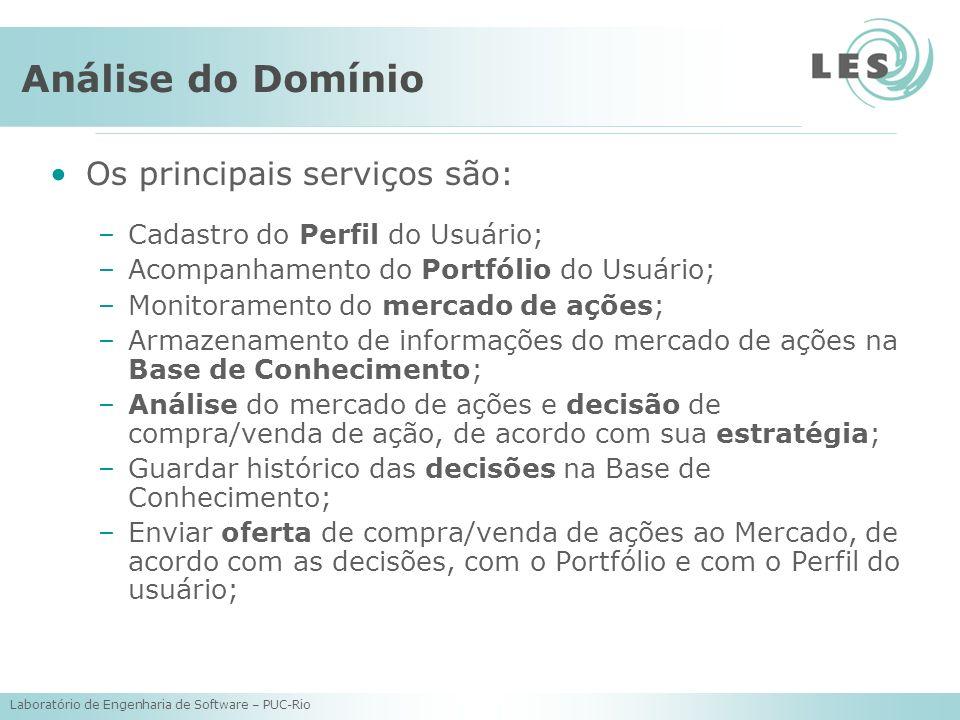 Análise do Domínio Os principais serviços são: