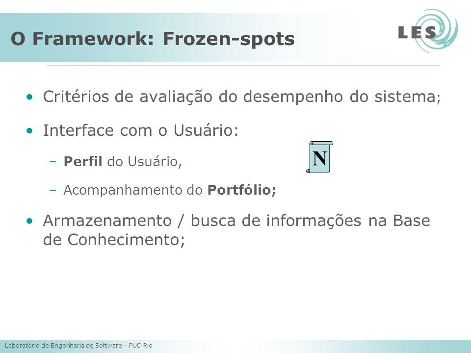 O Framework: Frozen-spots