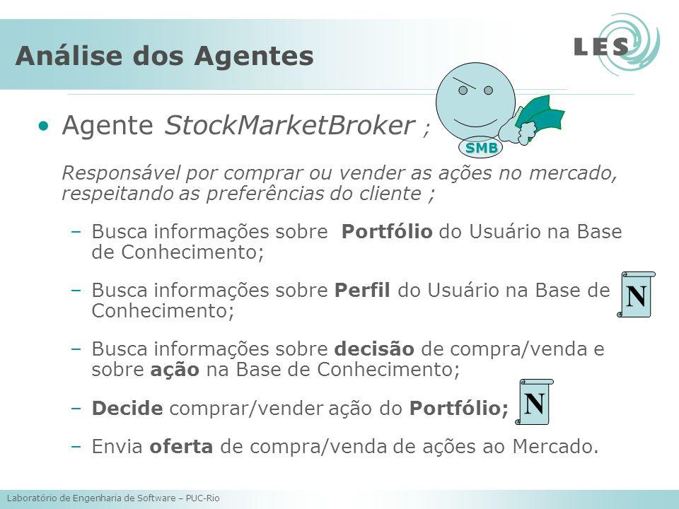 N N Análise dos Agentes Agente StockMarketBroker ;