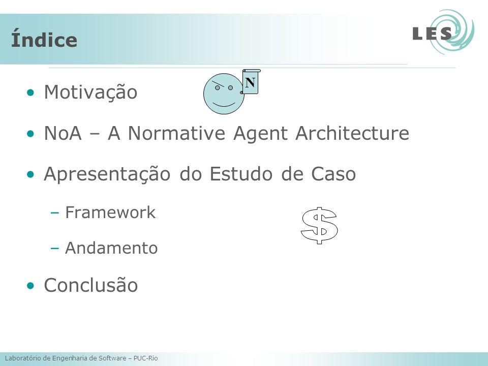 $ Índice Motivação NoA – A Normative Agent Architecture