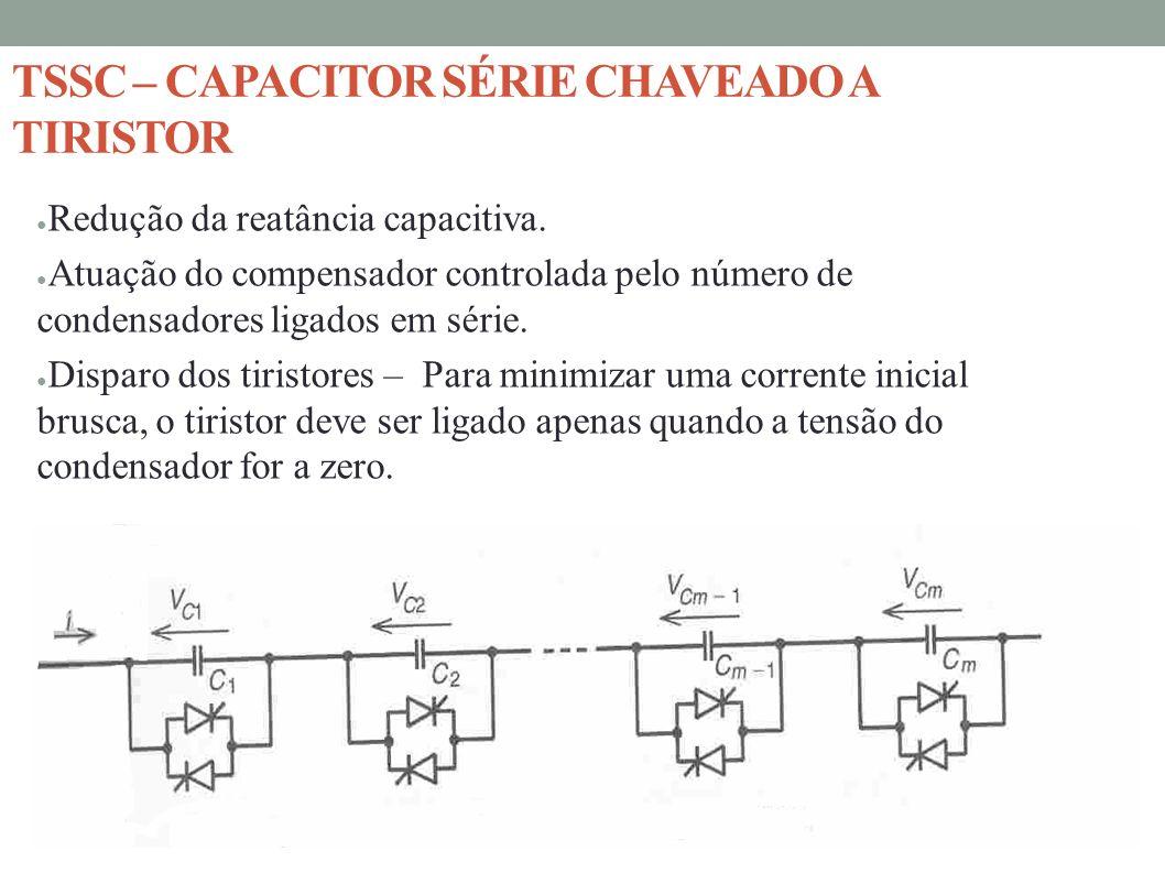 TSSC – CAPACITOR SÉRIE CHAVEADO A TIRISTOR