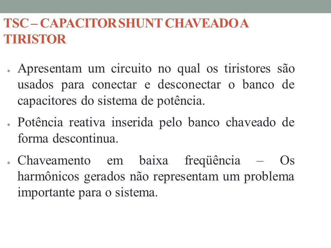 TSC – CAPACITOR SHUNT CHAVEADO A TIRISTOR