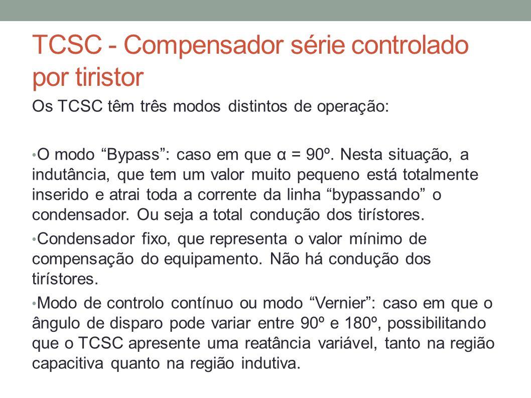 TCSC - Compensador série controlado por tiristor