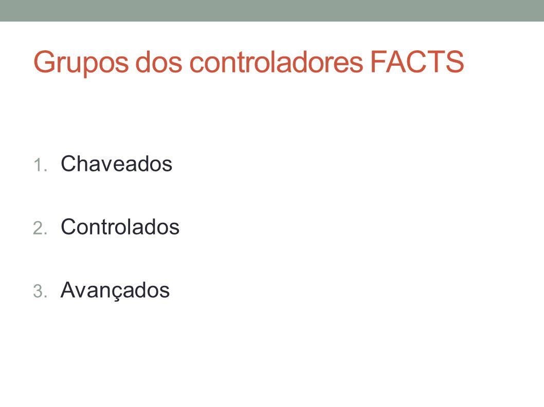Grupos dos controladores FACTS