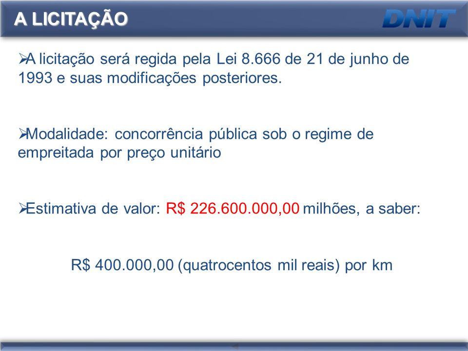 R$ 400.000,00 (quatrocentos mil reais) por km