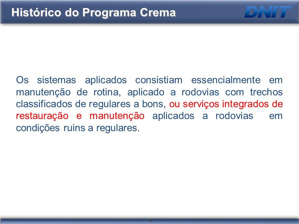 Histórico do Programa Crema