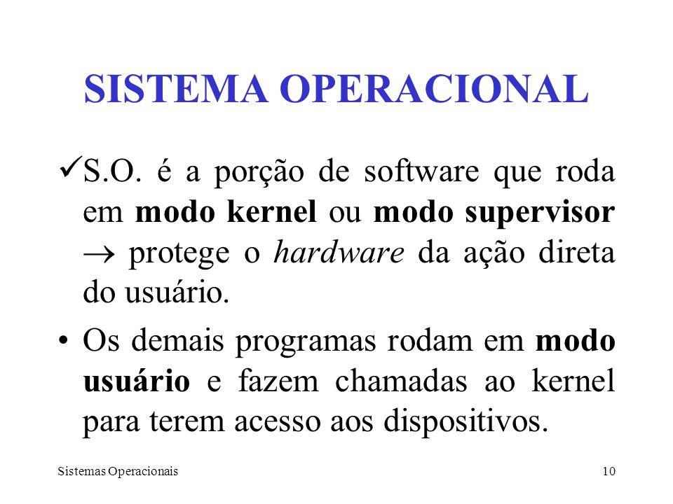 SISTEMA OPERACIONAL S.O. é a porção de software que roda em modo kernel ou modo supervisor  protege o hardware da ação direta do usuário.