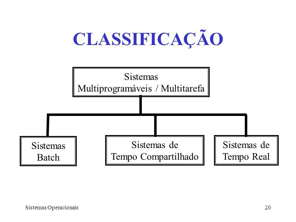 Multiprogramáveis / Multitarefa