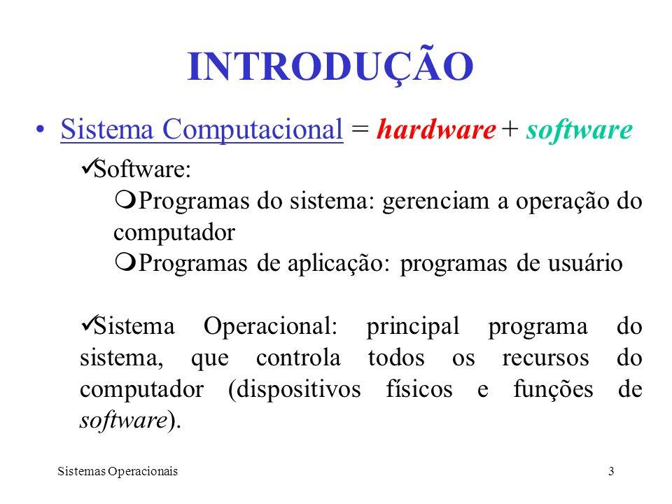 INTRODUÇÃO Sistema Computacional = hardware + software Software: