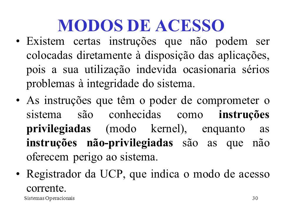 MODOS DE ACESSO