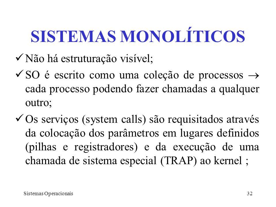 SISTEMAS MONOLÍTICOS Não há estruturação visível;