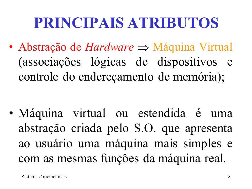 PRINCIPAIS ATRIBUTOS Abstração de Hardware  Máquina Virtual (associações lógicas de dispositivos e controle do endereçamento de memória);