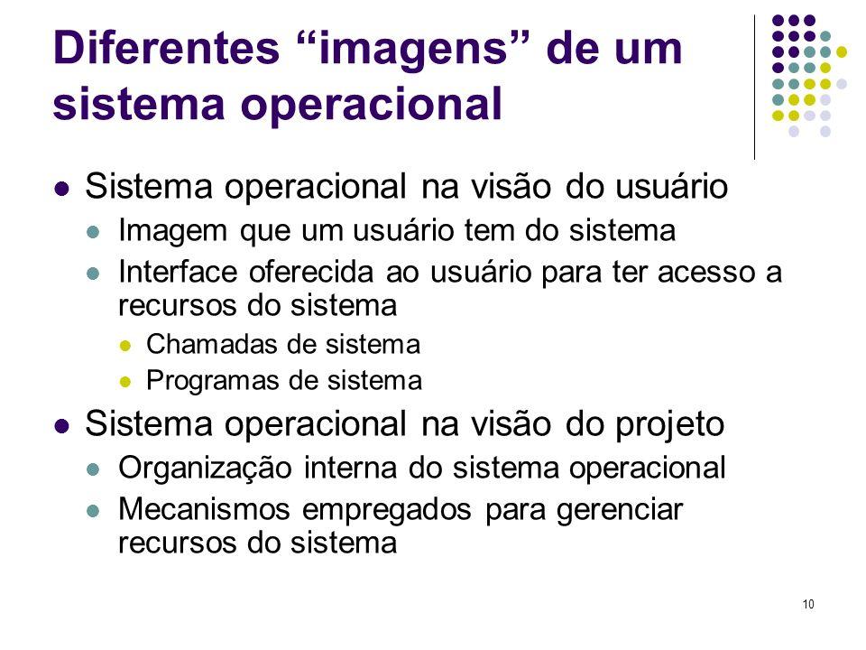 Diferentes imagens de um sistema operacional