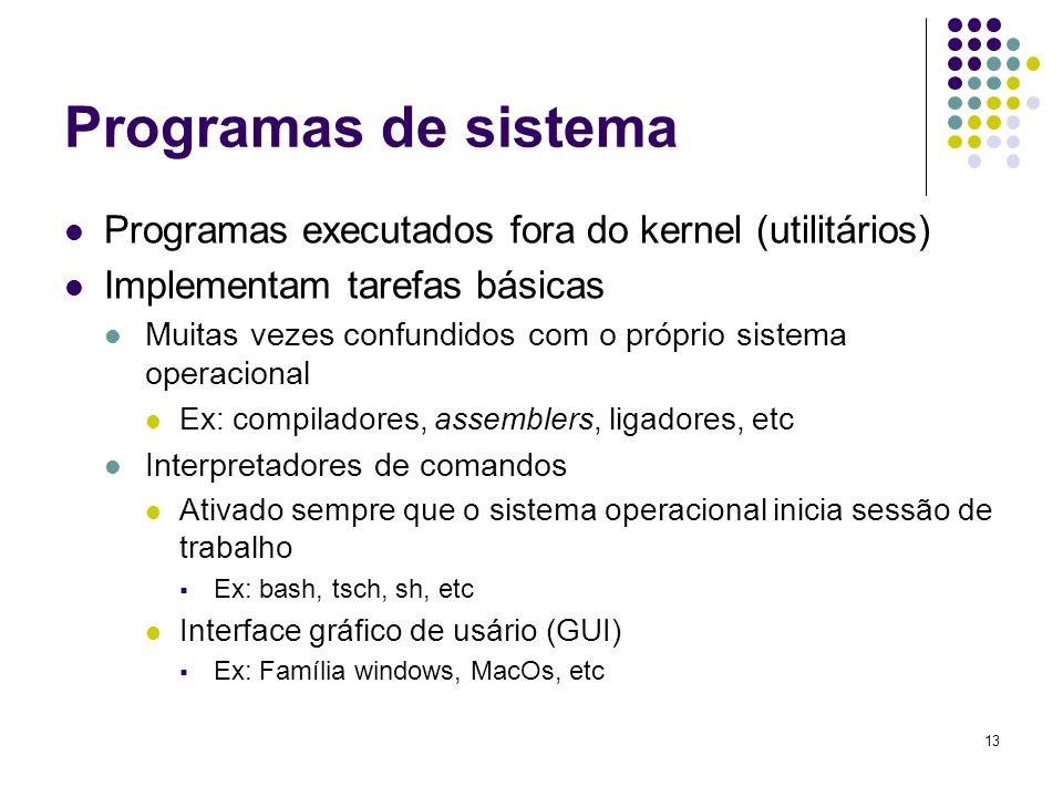 Programas de sistema Programas executados fora do kernel (utilitários)