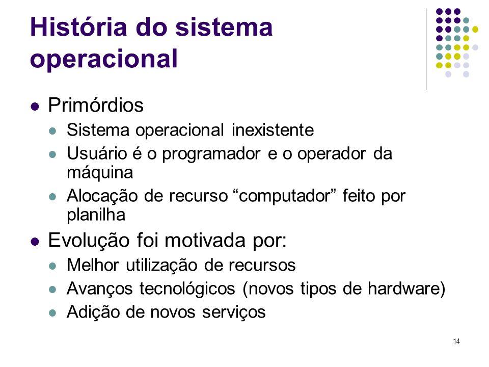 História do sistema operacional