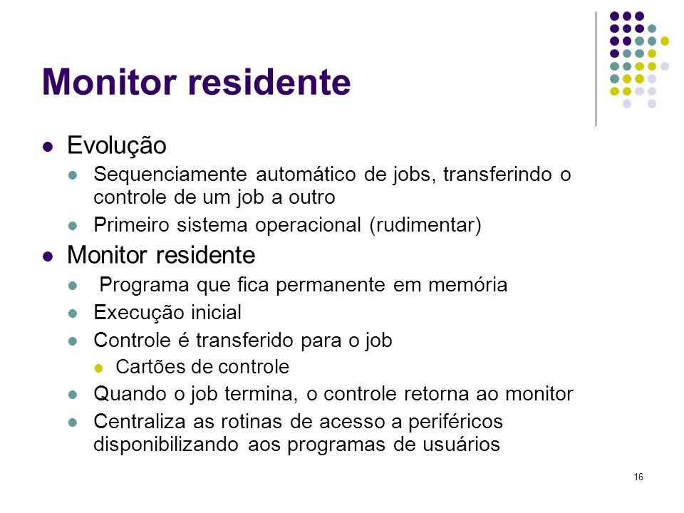Monitor residente Evolução Monitor residente