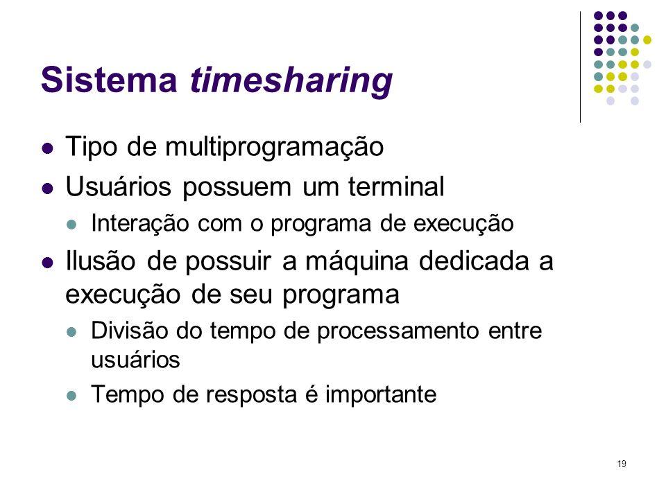 Sistema timesharing Tipo de multiprogramação