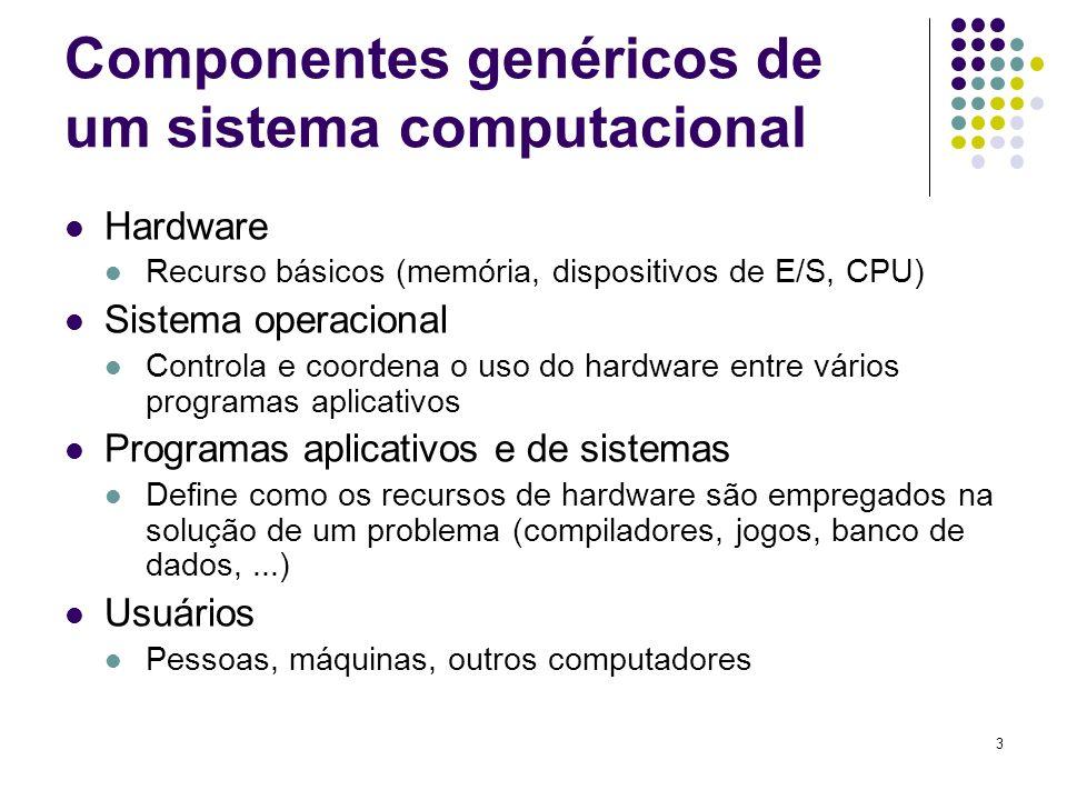Componentes genéricos de um sistema computacional