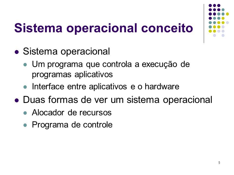 Sistema operacional conceito