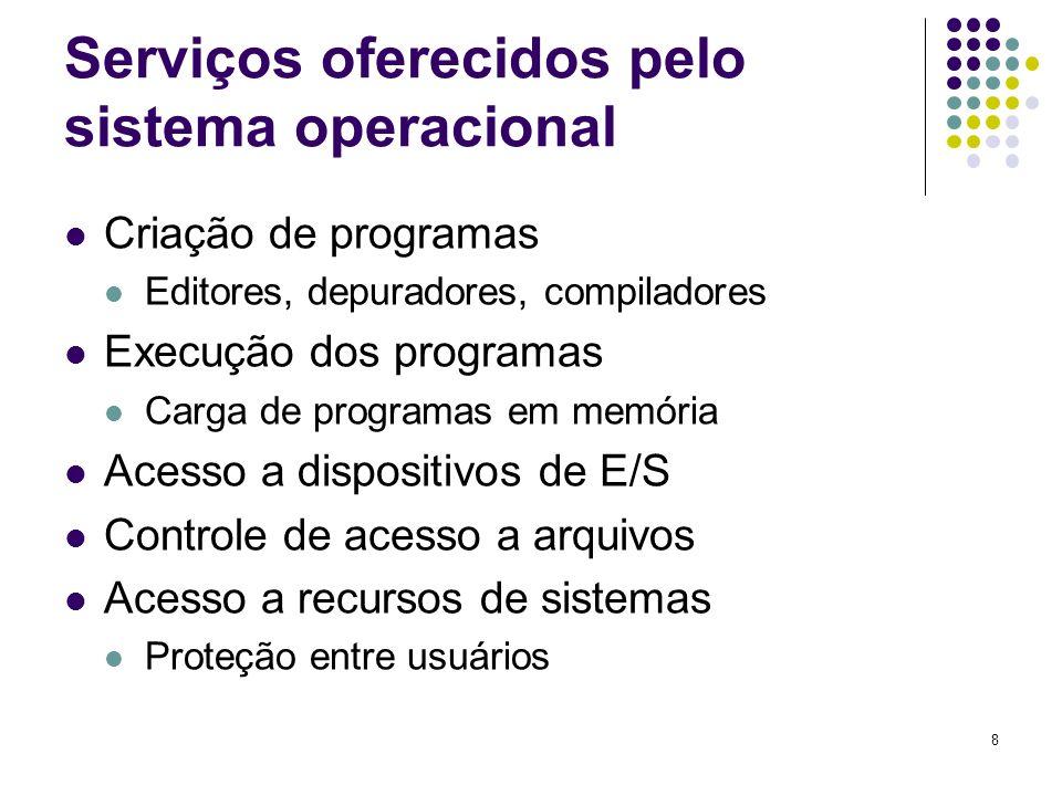 Serviços oferecidos pelo sistema operacional