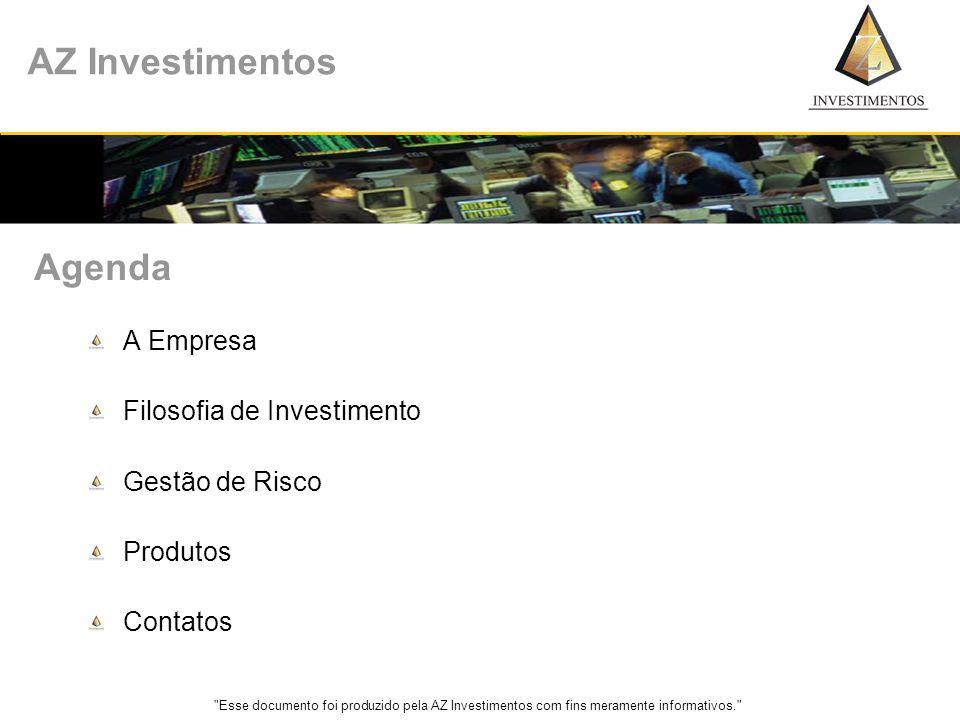 Agenda A Empresa Filosofia de Investimento Gestão de Risco Produtos
