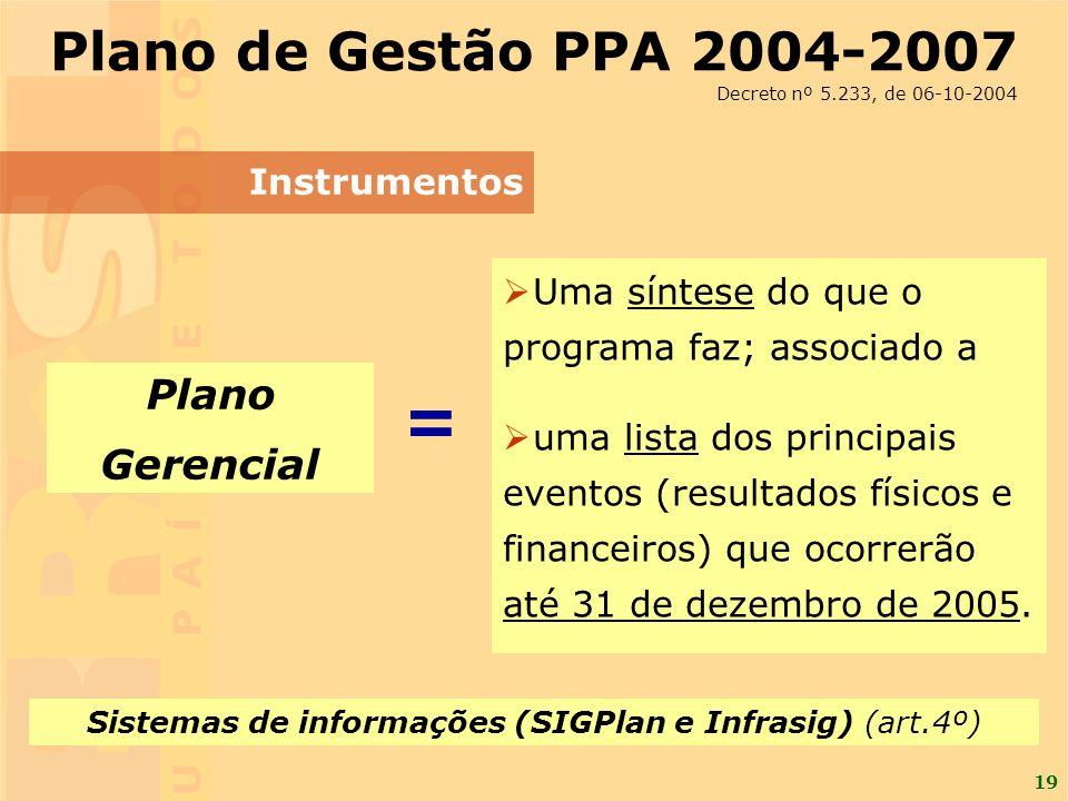 Sistemas de informações (SIGPlan e Infrasig) (art.4º)