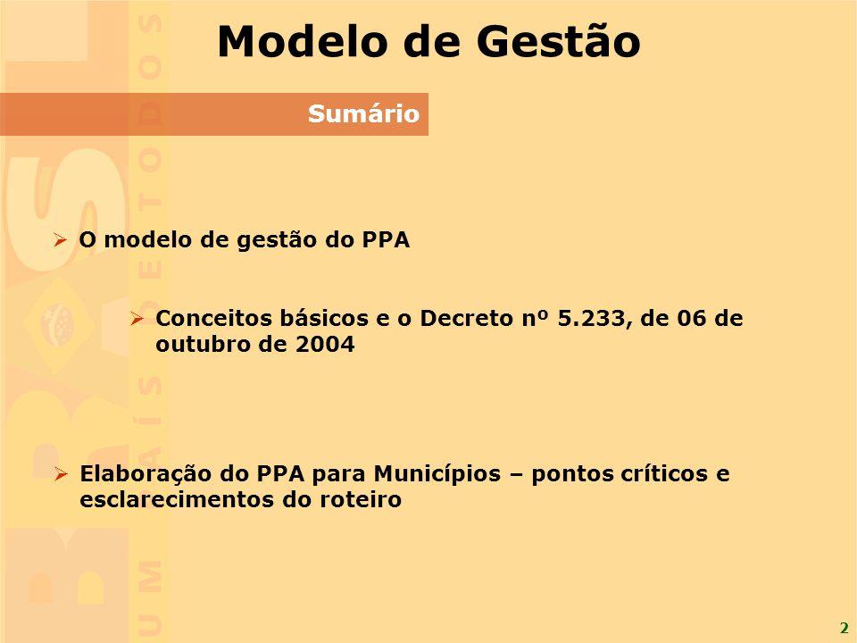 Modelo de Gestão Sumário O modelo de gestão do PPA