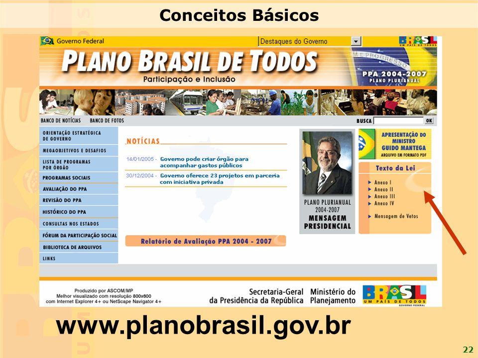 Conceitos Básicos www.planobrasil.gov.br