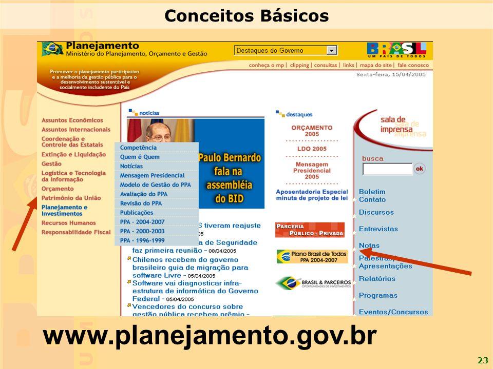 Conceitos Básicos www.planejamento.gov.br
