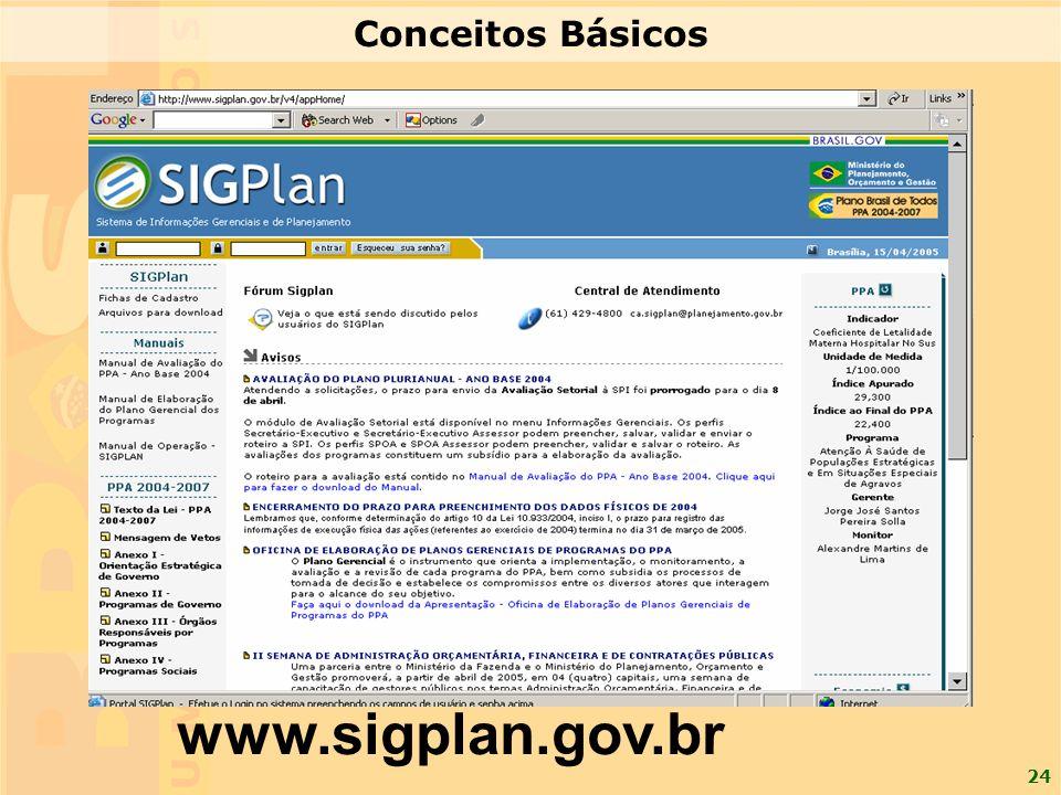 Conceitos Básicos www.sigplan.gov.br