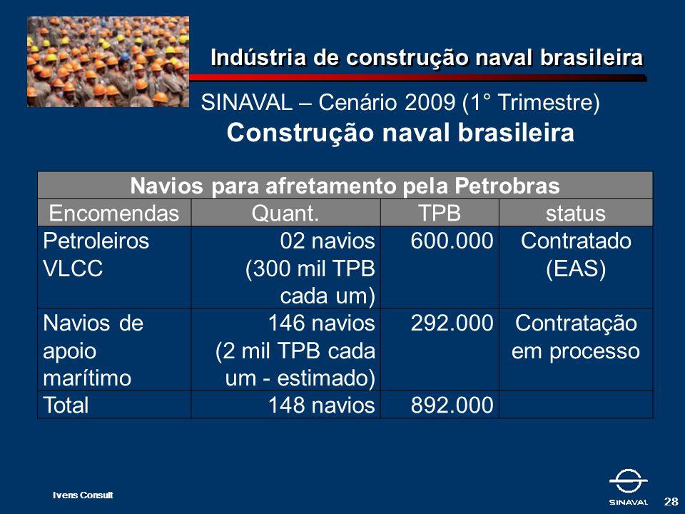 Indústria de construção naval brasileira
