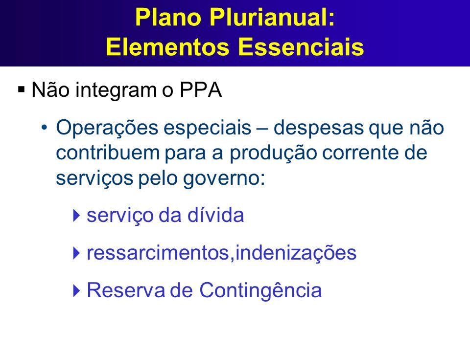 Plano Plurianual: Elementos Essenciais