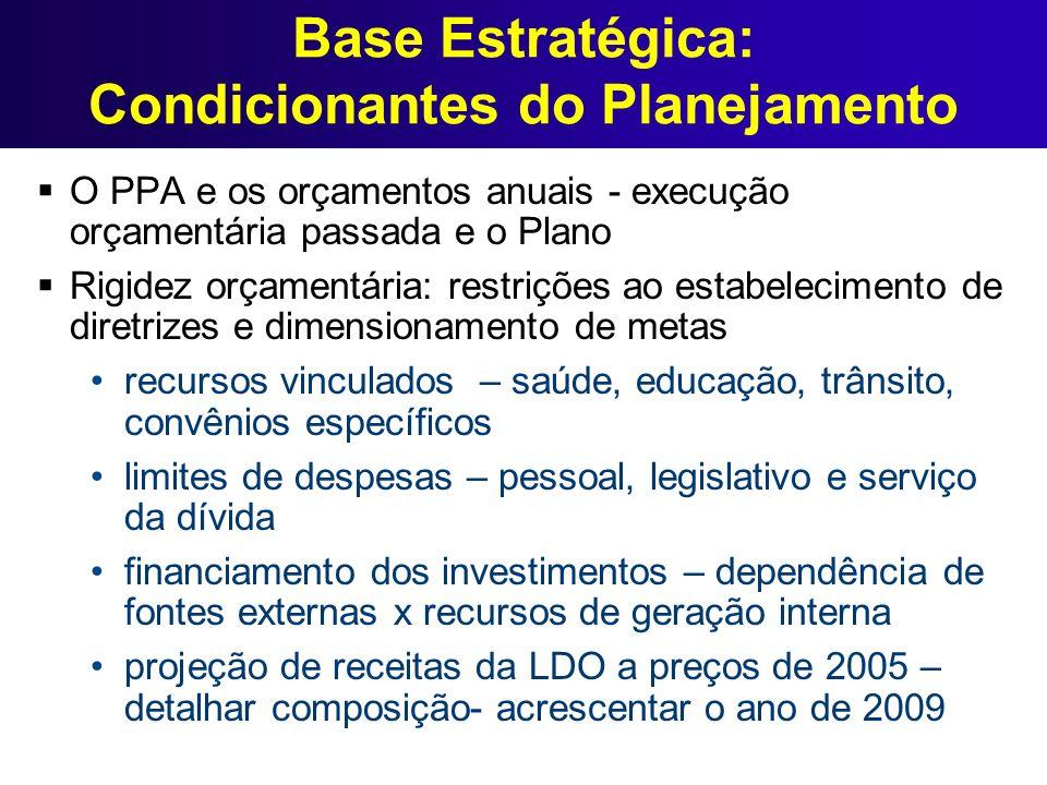 Base Estratégica: Condicionantes do Planejamento