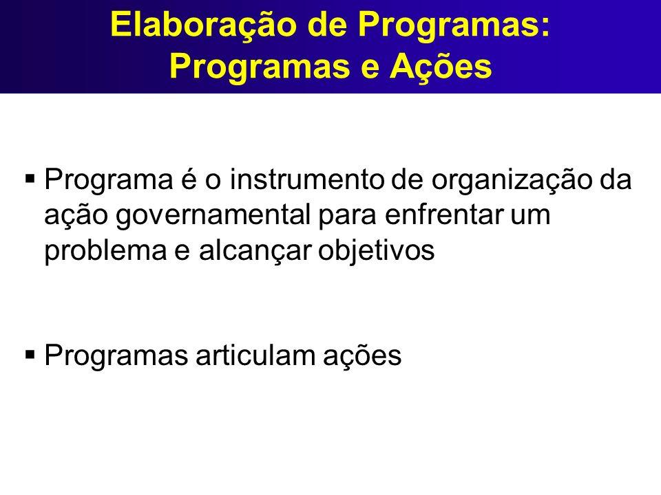 Elaboração de Programas: Programas e Ações